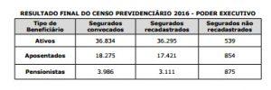 fim-censo-tabela-do-15-09-2016